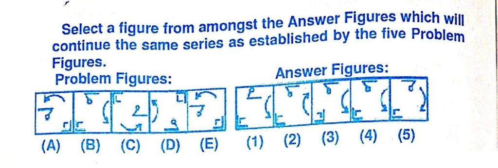 Non-Verbal Intelligence Test